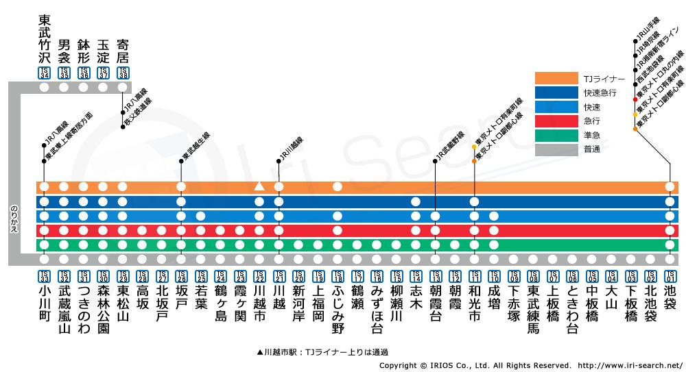 志木駅 時刻表|東武東上線 池袋方面 休日|電車 時 …